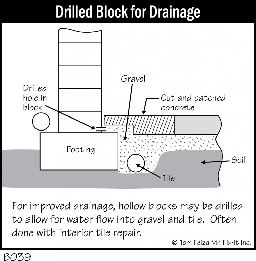 B039_Drilled-Block-for-Drainage