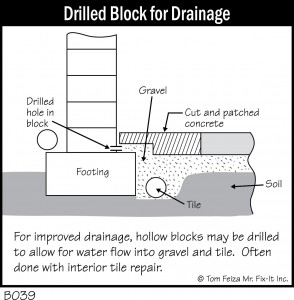 B039 Drilled Block for Drainage 294x300
