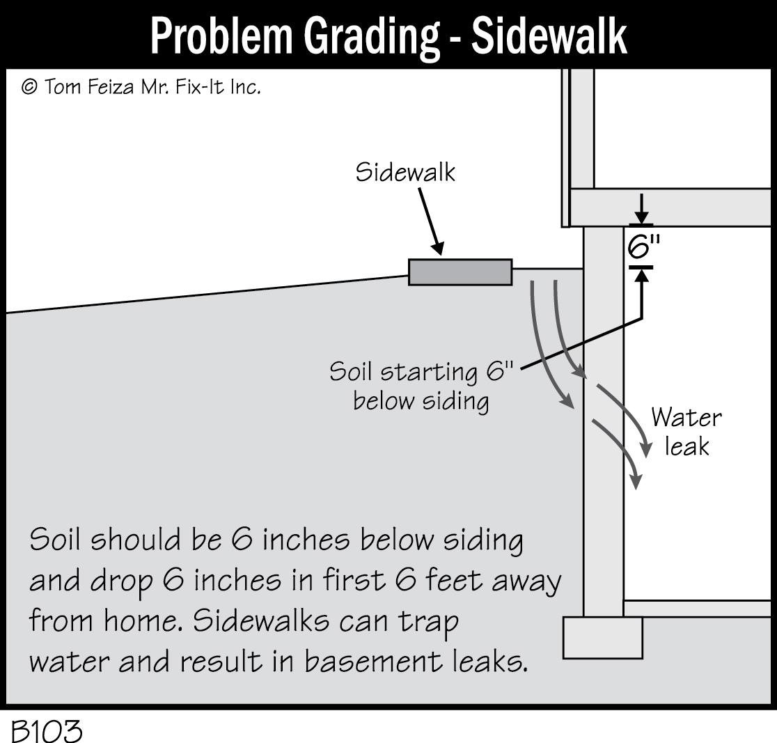 Grading Foundation Diagrams Accurate Basement Repair